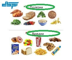 Как да сме по-здрави като премахнем от нашето меню рафинираните въглехидрати?