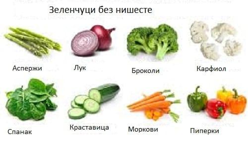 Как да сме по-здрави с помощта назеленчуците и като премахнем нишестените неща?
