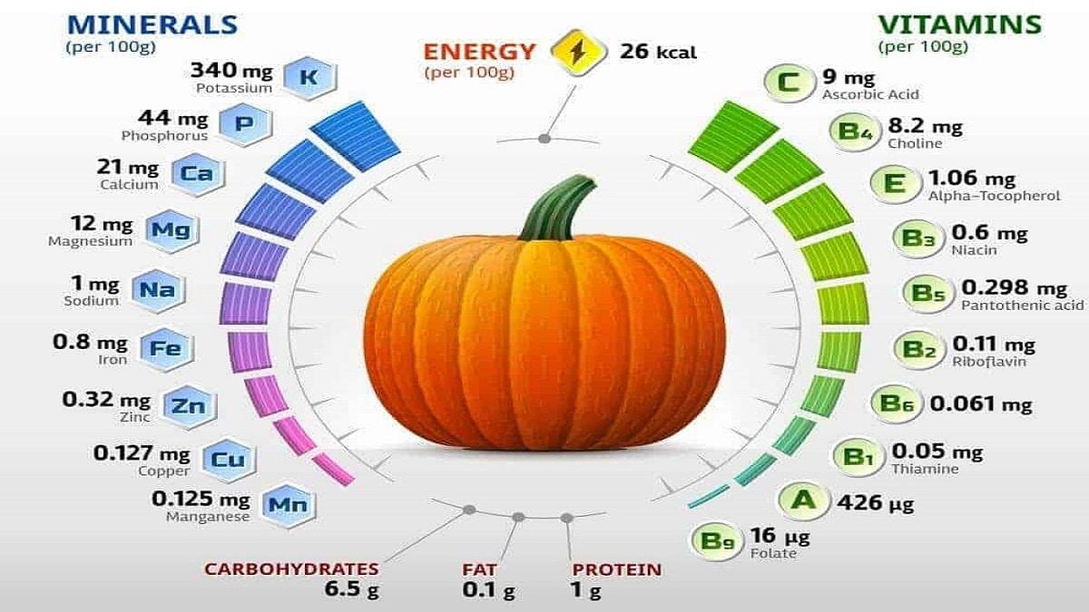 Ползи от тиквата - витамин А - как да се възползваме от ползите на тиквата