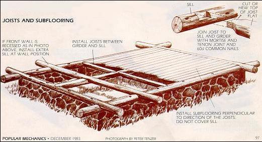 как се прави къща от дървени трупи