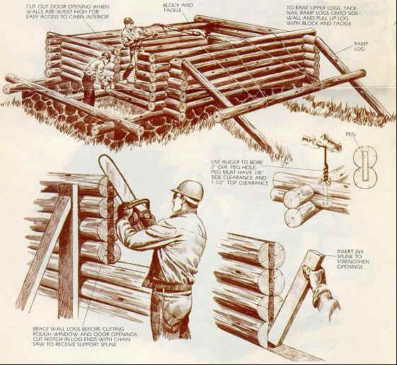 Оформяне на стените и на прозорците на дървената къща - как се прави къща от дървени трупи