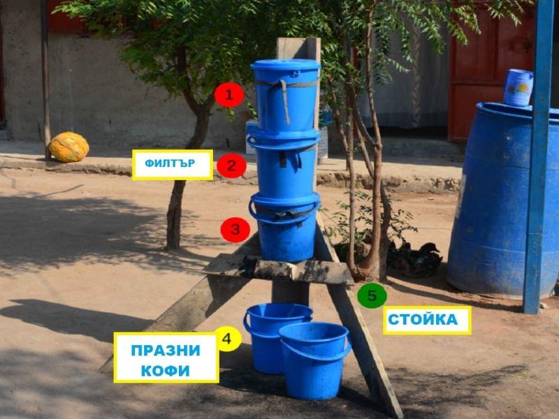 Как да създадем филтър за био-вода - направи си сам