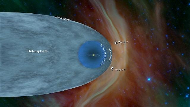 Тя е защитена от хелиосферата - любопитни факти за формирането на нашата слънчева система