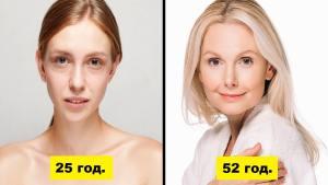Как да забавим стареенето и да останем по-млади за по-дълго