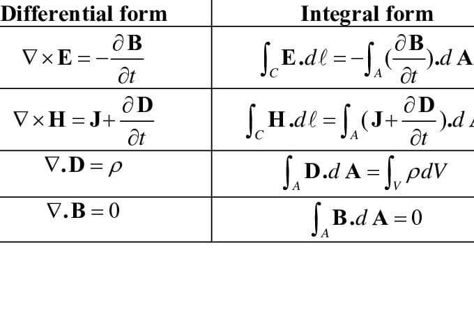 Уравненията на Максуел - изключително интересни трудни за вярване теории