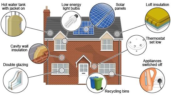Добавете енергийно ефективни функции за отстъпки и данъци - как да си построим евтина къща